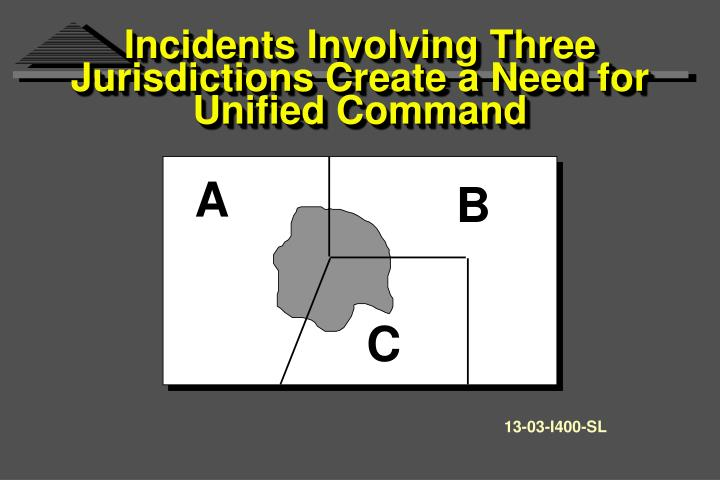Incidents Involving Three Jurisdictions Create a Need for Unified Command