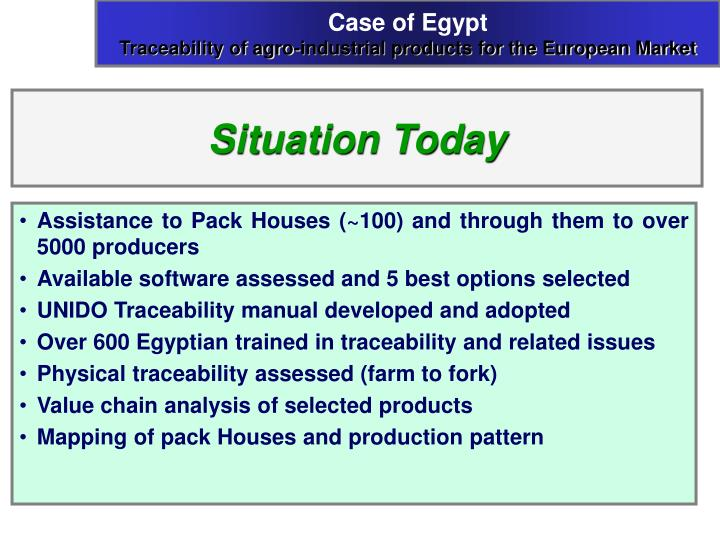 Case of Egypt