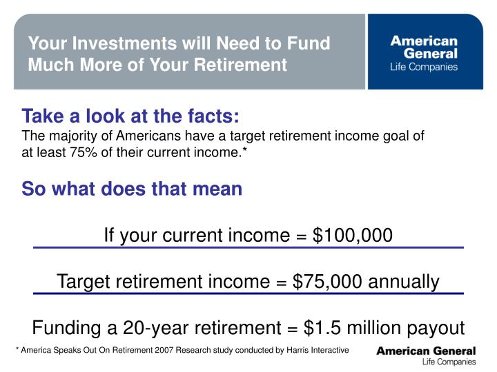 Your Investments will Need to Fund Much More of Your Retirement