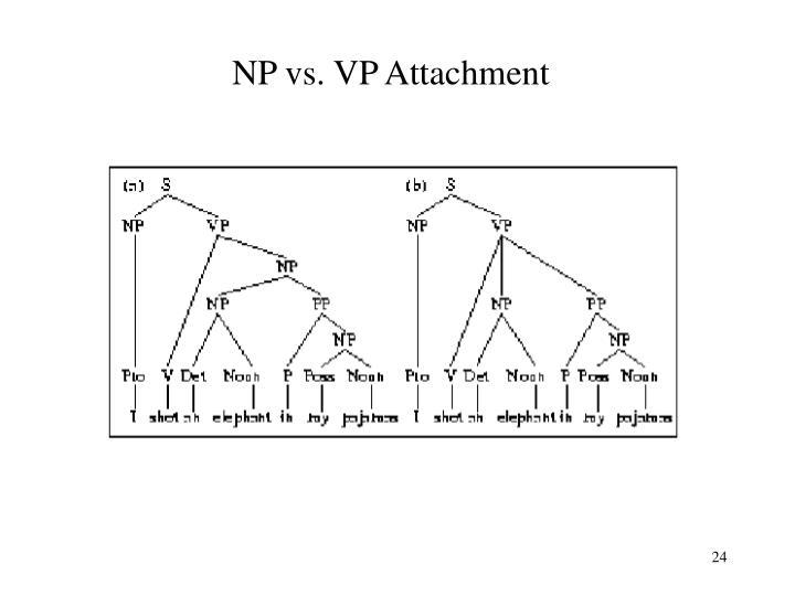 NP vs. VP Attachment