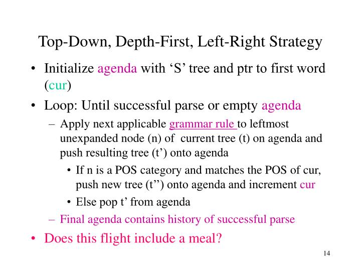 Top-Down, Depth-First, Left-Right Strategy