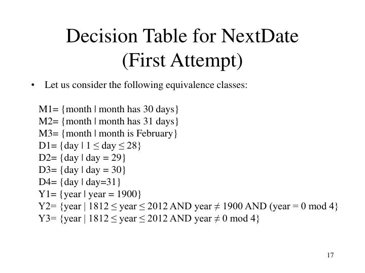 Decision Table for NextDate