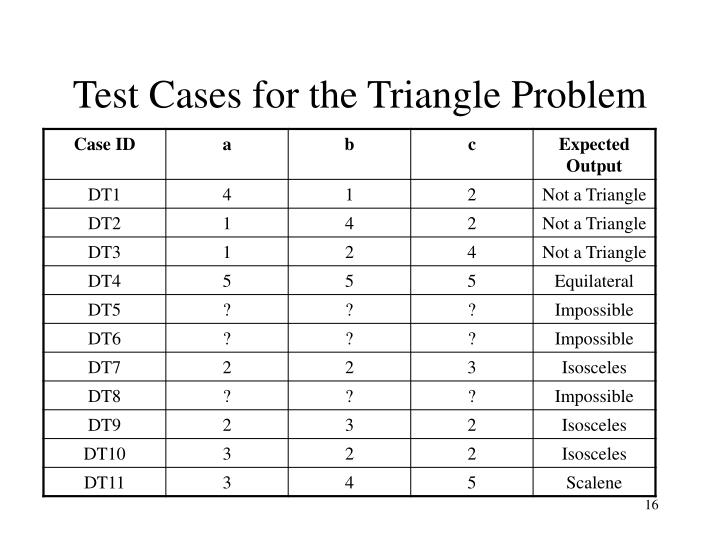 Test Cases for the Triangle Problem