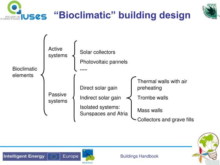 """Bioclimatic"" building design"