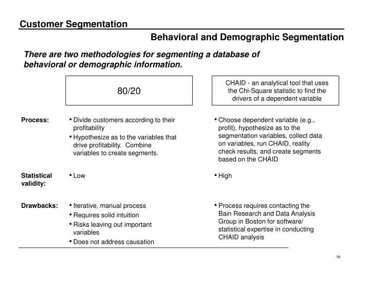 Behavioral and Demographic Segmentation