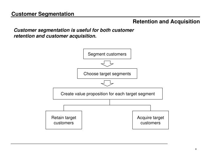 Retention and Acquisition