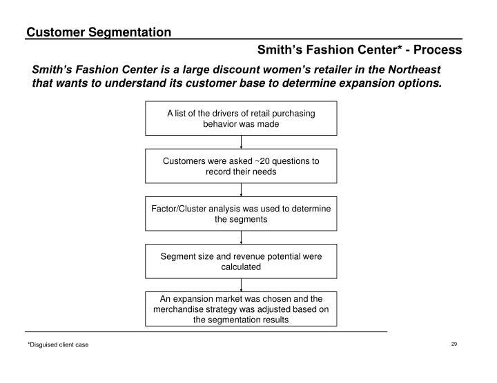 Smith's Fashion Center* - Process