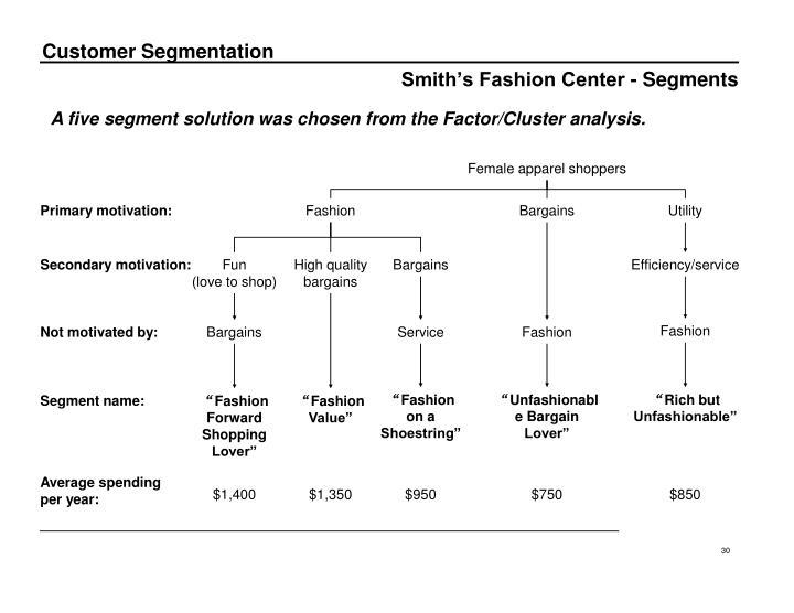 Smith's Fashion Center - Segments