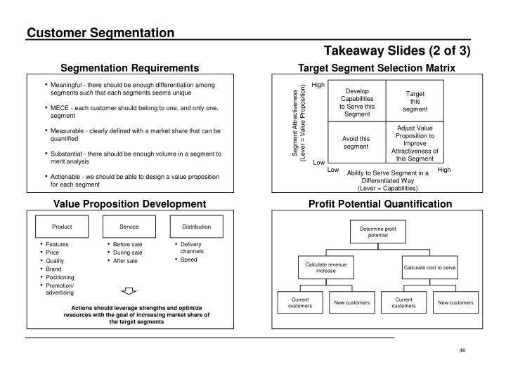 Takeaway Slides (2 of 3)