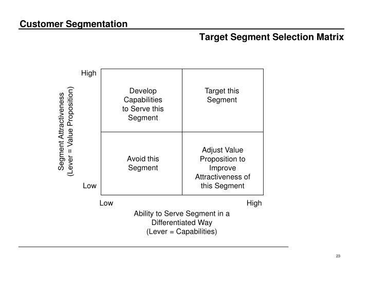 Target Segment Selection Matrix