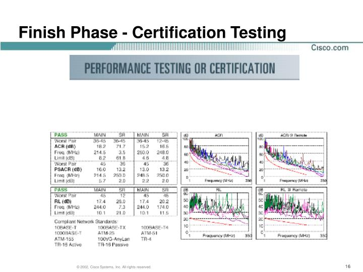 Finish Phase - Certification Testing