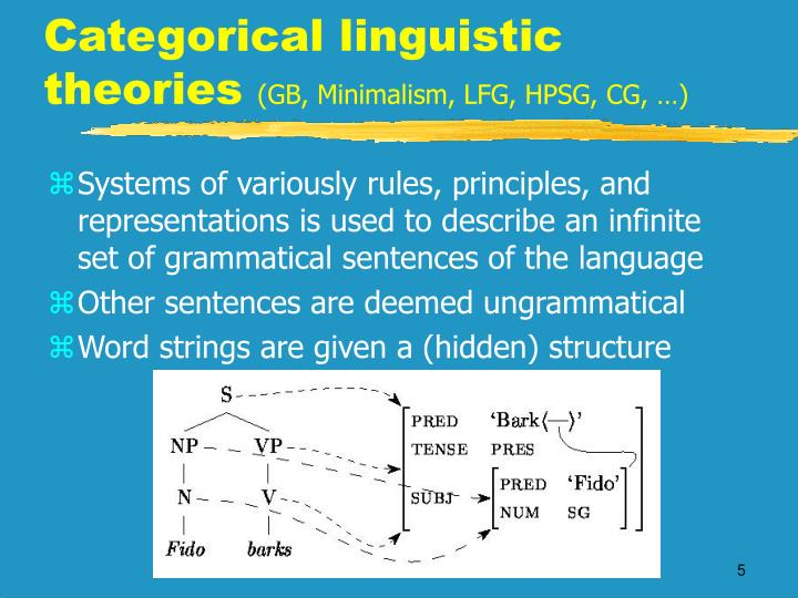 Categorical linguistic theories