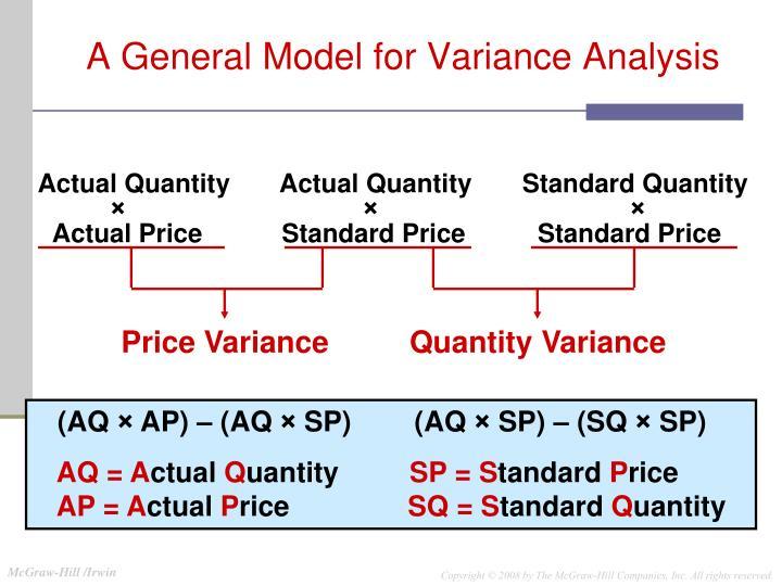 Actual Quantity       Actual Quantity    Standard Quantity