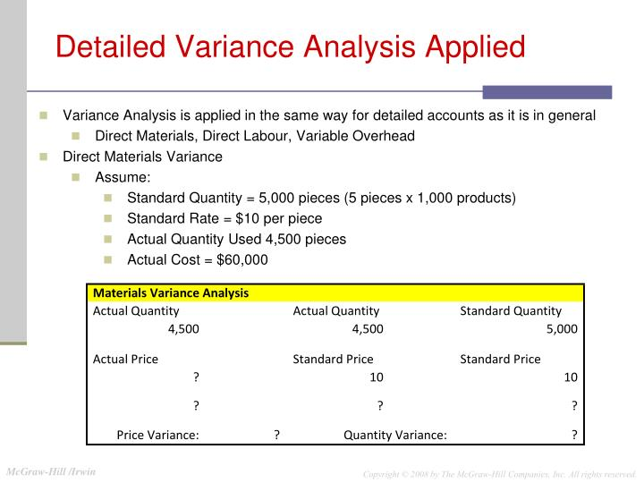 Detailed Variance Analysis Applied