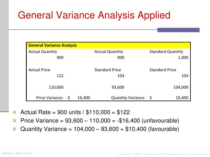 General Variance Analysis Applied