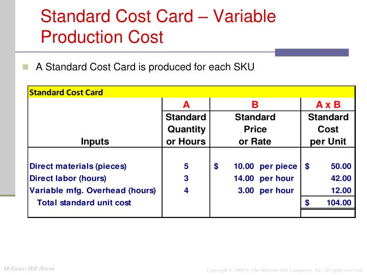 Standard Cost Card – Variable Production Cost