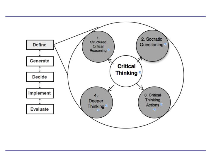 critical thinking reasoning questions