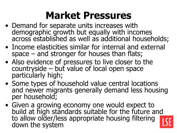 Market Pressures