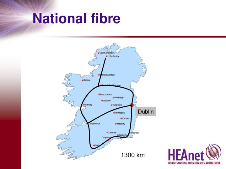 National fibre