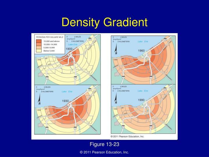 Density Gradient