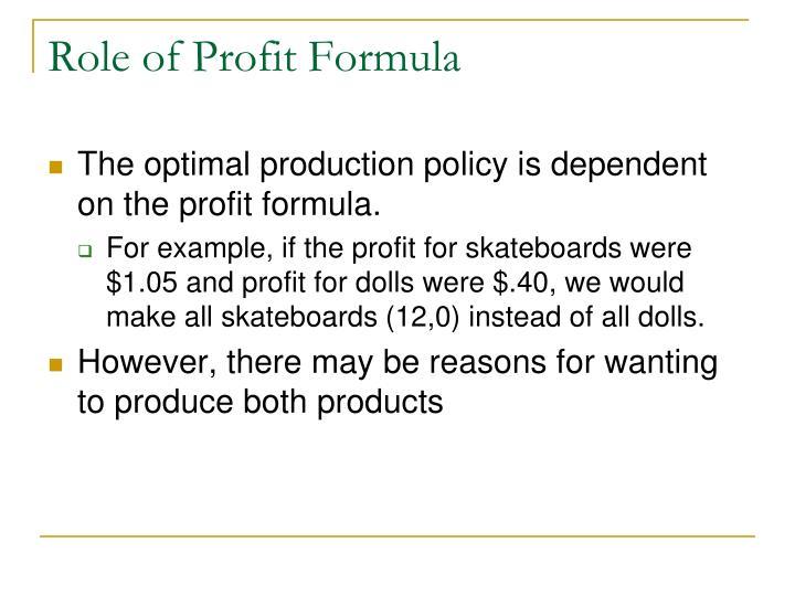 Role of Profit Formula