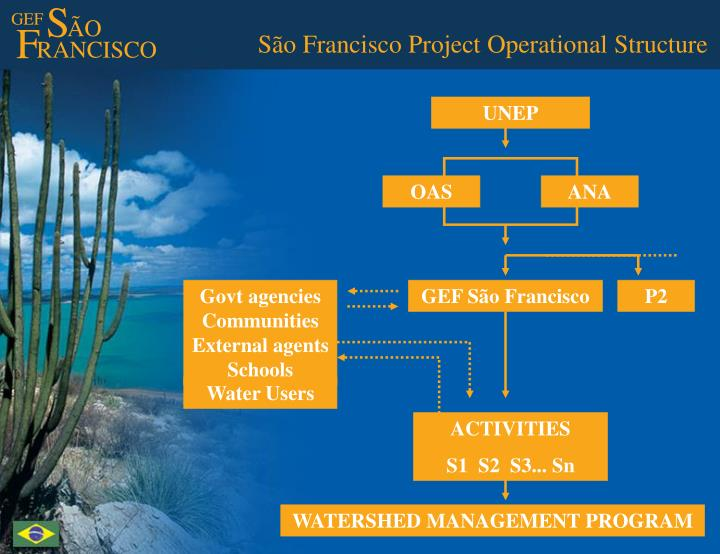 S o francisco project operational structure