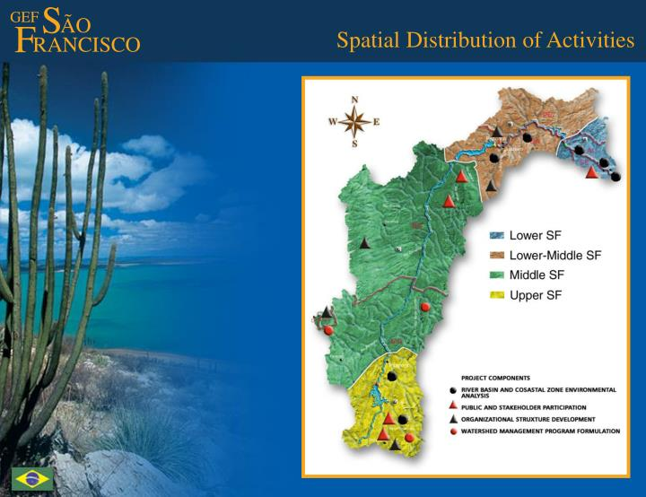 Spatial Distribution of Activities
