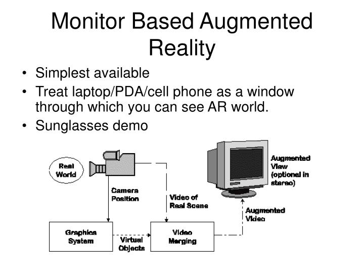 Monitor Based Augmented Reality