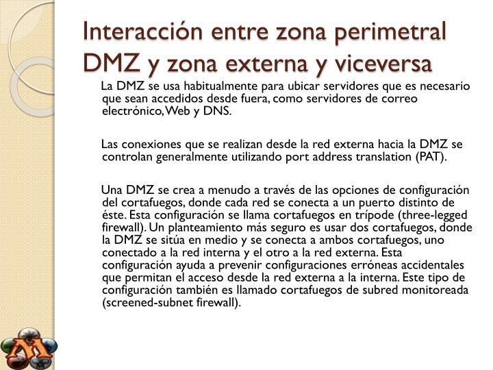 Interacción entre zona perimetral DMZ y zona externa y viceversa