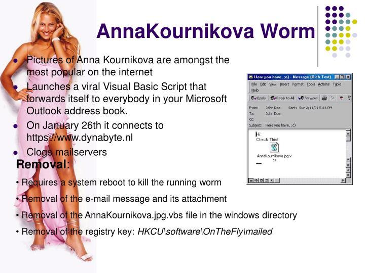 AnnaKournikova Worm