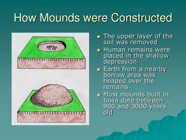 How Mounds were Constructed