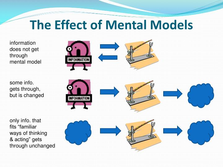 The effect of mental models