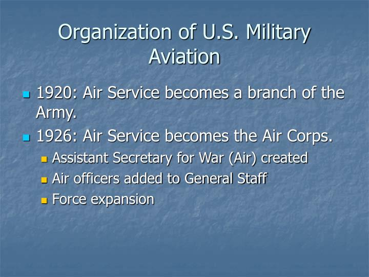 Organization of U.S. Military Aviation