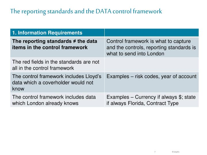 The reporting standards and the DATA control framework