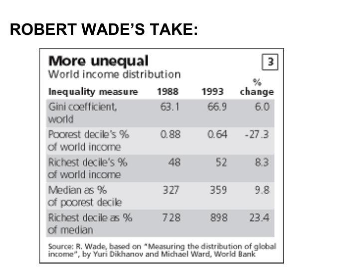 ROBERT WADE'S TAKE:
