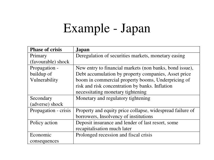 Example - Japan