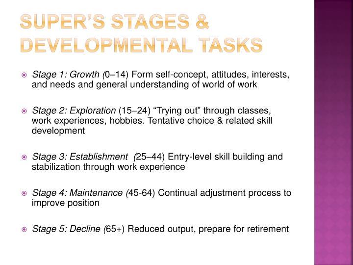 Super's stages & developmental tasks