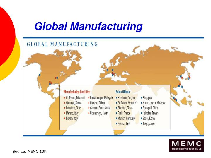 Global Manufacturing