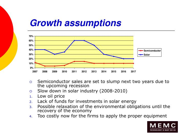 Growth assumptions