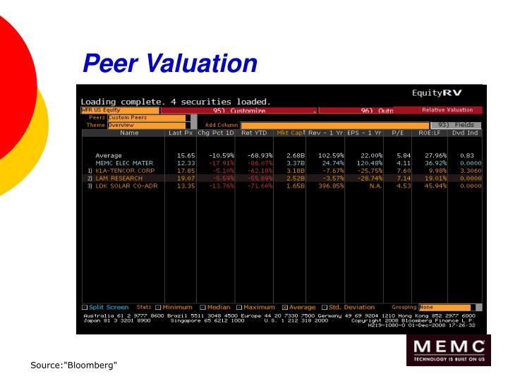 Peer Valuation