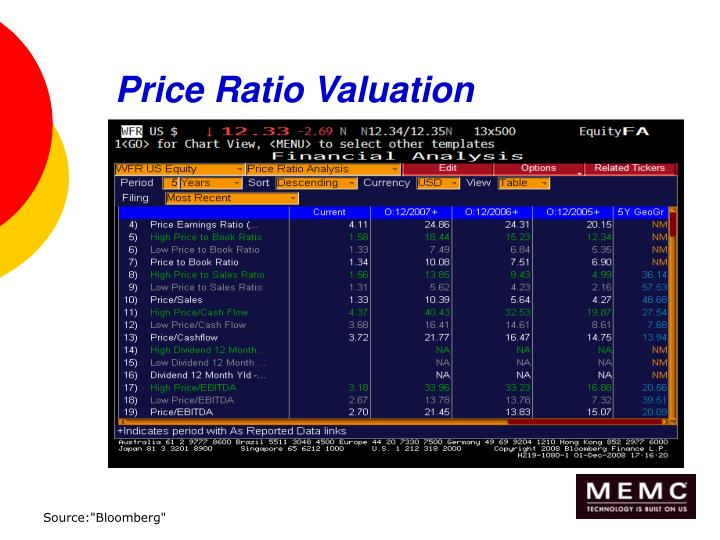 Price Ratio Valuation