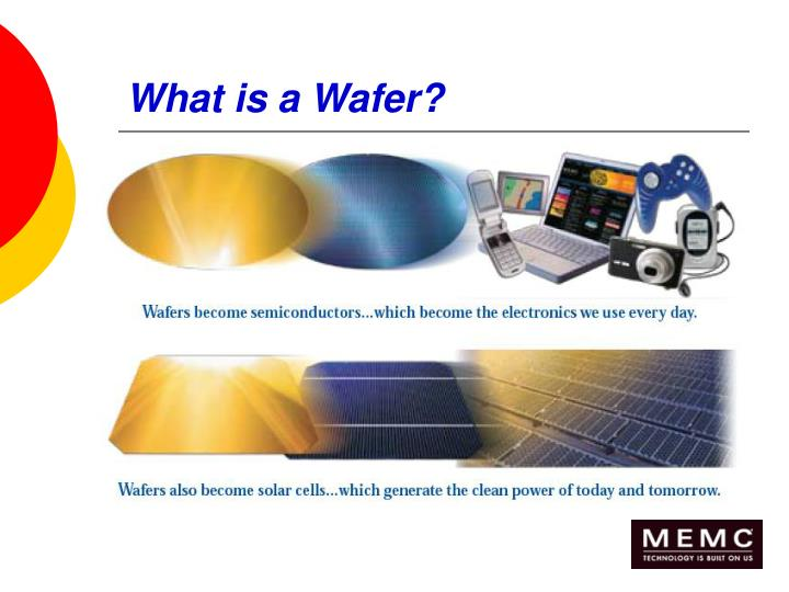 What is a Wafer?