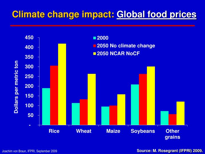 Climate change impact: