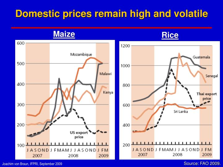 Domestic prices remain high and volatile
