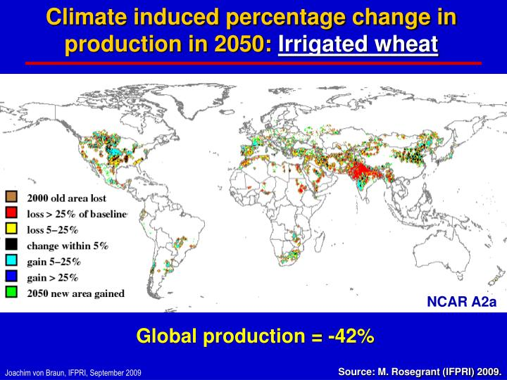 Climate induced percentage change in production in 2050: