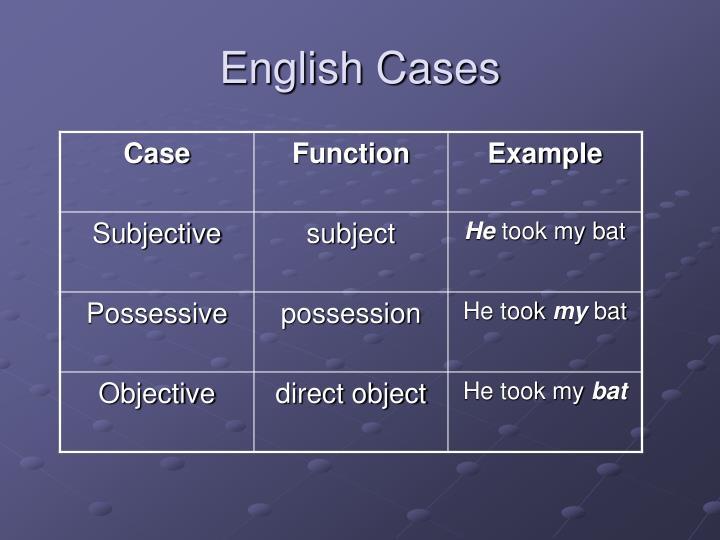 English Cases