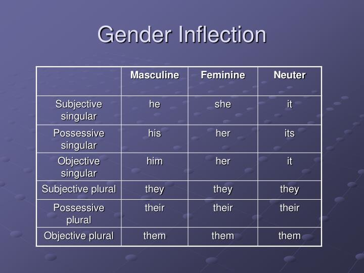 Gender Inflection