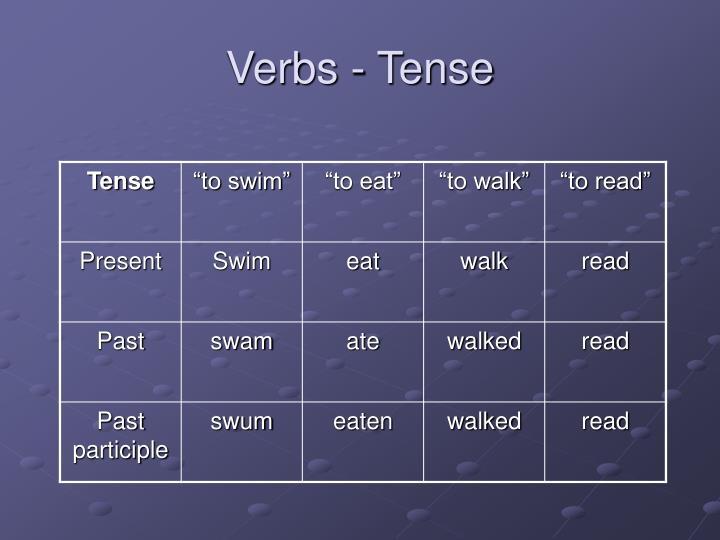 Verbs - Tense