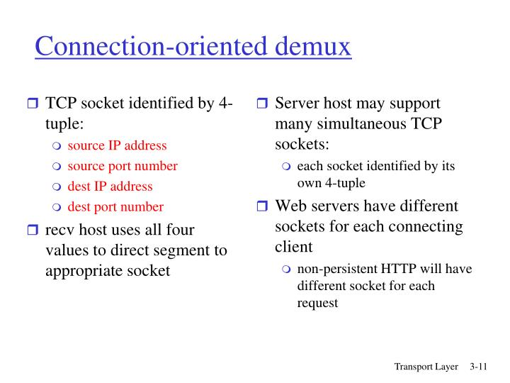 TCP socket identified by 4-tuple: