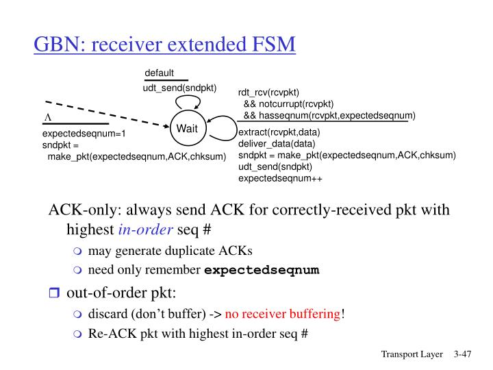ACK-only: always send ACK for correctly-received pkt with highest